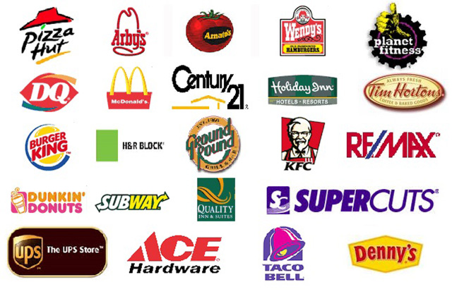 Fast Food Franchise List In India
